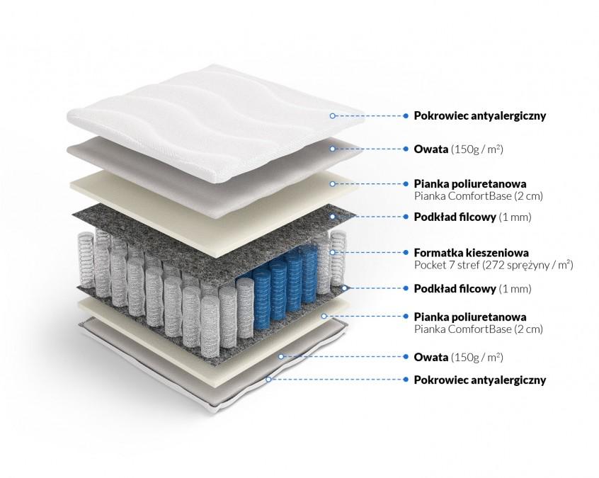 Materac Pocket Posejdon Materace Sprężynowe Materace