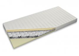 Materac nawierzchniowy stretchpocket z memory i lateksem Itanos