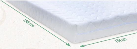 Zaktualizowano FAQ :: Materace dla Ciebie - materace, łóżka, stelaże PV78